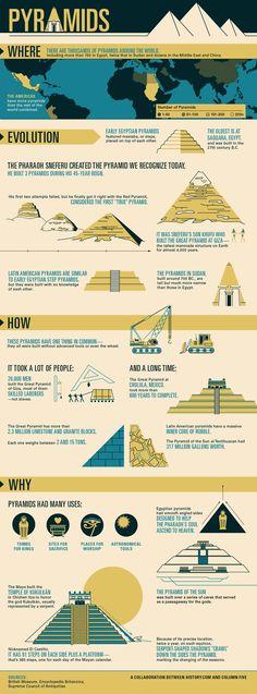 Pirámides en el mundo