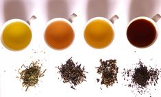 The Story of Teas from India