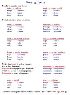 FREE 19-page worksheet packet on Spanish -go verbs (venir, salir, etc) -- easy to download from PrintableSpanish.com