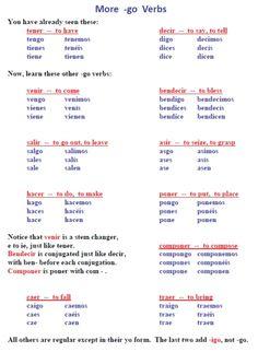 el verbo tener spanish class pinterest spanish and worksheets. Black Bedroom Furniture Sets. Home Design Ideas