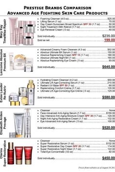Let's break it down, what would you rather pay for a 3-4 month supply of your skin care? Mary Kay vs leading name brand products www.marykay.com/pattiefore