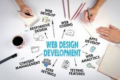 Website Design Company in Meerut - SEO Services for Website Design Web, Web Design Services, Design Agency, Digital Marketing Services, Seo Services, Online Marketing, Website Services, Affiliate Marketing, Internet Marketing