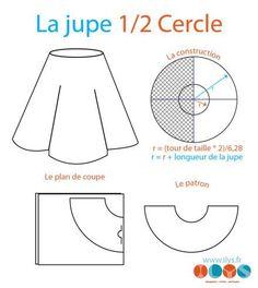 medio circulo, asi la falda circular no tiene tanto volado