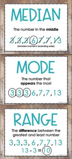 These free mean median mode and range posters are a great visual for any grade math classroom The vocabulary posters include definitions and examples for determining. Mode Poster, Poster S, Math Resources, Math Activities, Math Games, Classroom Resources, Math Anchor Charts, 7th Grade Math, Third Grade