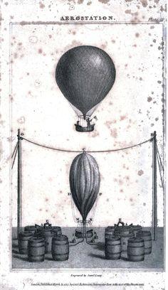 Science - Physical science - Aerostatics