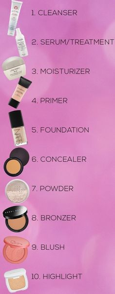Beauty|What goes first, the foundation or the concealer?|-- This infographic has a nice helpful list of the order you should apply your beauty products.