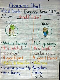 25 Easy Frog and Toad Ideas and Activities
