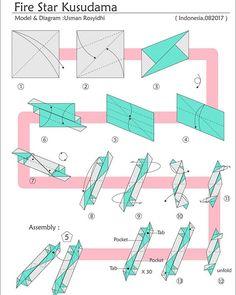 - Diagram : Fire Star Kusudama Design : us. Origami 101, Origami Yoda, Origami Mouse, Origami Star Box, Origami Dragon, Origami Ball, Origami Fish, Modular Origami, Origami Folding