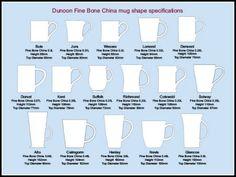 Dunoon mug shape chart