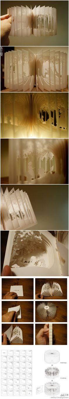有点像中国传统的走马灯,日本建筑师Yusuke Oono设计了这个360度无死角的立体书,无论从哪个角度,我们都可以欣赏到书本内页精美的镂空纸雕,如同真正的美女,无死角的哦! - 堆糖 发现生活_收集美好_分享图片