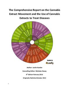 A comprehensive review of evidence that cannabis extracts can treat many cancers and other diseases.  Features information from patients, caregivers, researche…