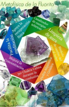 El Poder de las Gemas La Fluorita - Club Salud Natural Minerals And Gemstones, Crystals Minerals, Stones And Crystals, Healing Stones, Crystal Healing, Natural Life, Crystal Grid, Feng Shui, Reiki