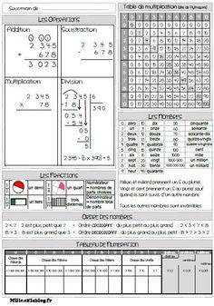 Sous-main CM1-CM2 mathématiques - 2ème version - L'école de Milie