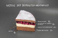 Mit typisch deutschem Essen bringen wir wichtige Fakten zur Wahl auf den Teller. Heute in der Wahlkantine: das Phänomen Nichtwähler.