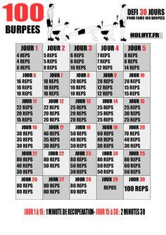 Ce défi de 30 jours vous propose une progression pour réaliser 100 burpees en une seule série à la fin du challenge !