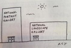 National Portrait Gallery vs National Landscape Gallery