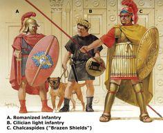 Seleucid Foot Guards