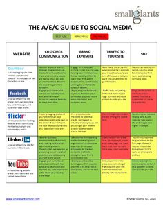 the A/E/C Guide to Social Media