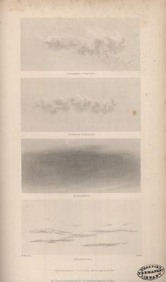 1839 cloud classifications
