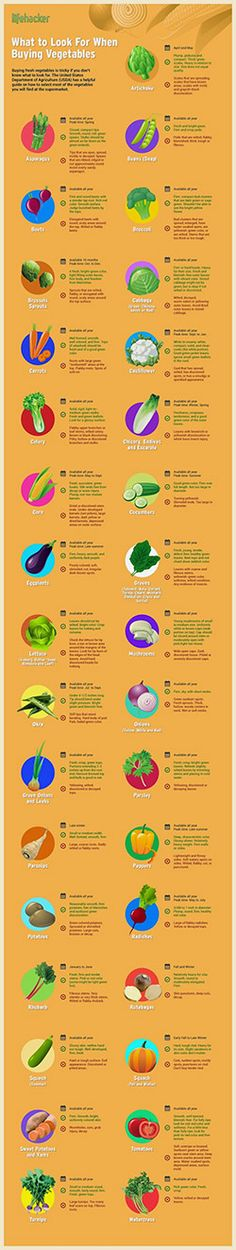 How to Pick Out Perfect Vegetables - NutriLiving Infographics