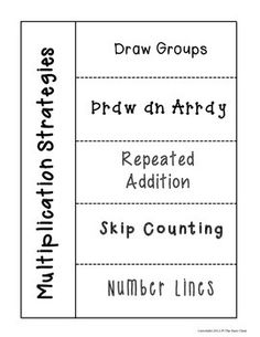 Math: Multiplication Strategies Foldable - great for interactive math notebooks. Teach students several strategies so they can use the one that works well for them or for the situation. Multiplication Strategies, Teaching Multiplication, Math Strategies, Math Resources, Teaching Math, Multiplication Squares, Math Fractions, Addition Strategies, Maths