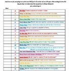 Make the last weeks of school fun and enjoyable with this ABC Countdown.  There is a different activity for each day before school's out and summer...