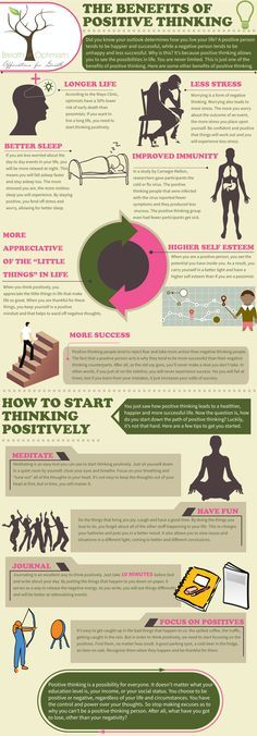 Do you know all of the benefits from positive thinking? Learn how important it is for your health, relationships and career in this infographic.