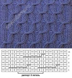 узор 183 | каталог вязаных спицами узоров
