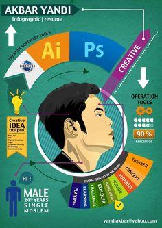 Infographic me by akbar yandi, via Behance Graphic Design Resume, Cv Design, Portfolio Resume, Portfolio Design, Curriculum Template, Cv Original, Visual Resume, Infographic Resume, Visiting Card Design
