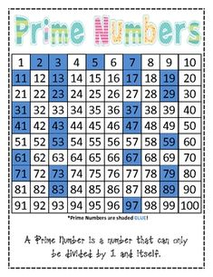 This is a Prime Numbers chart with the prime numbers up to 100. Great for students to look at when working with prime numbers. ...