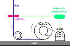 a fibra óptica - Buscar con Google
