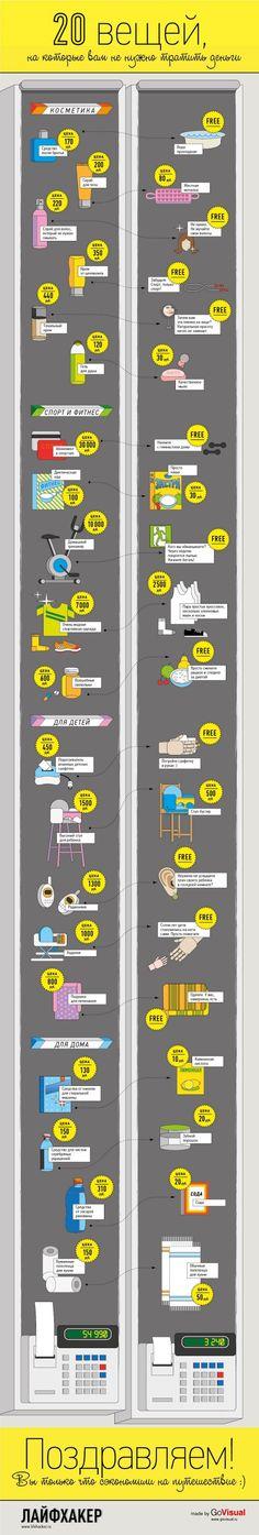 ИНФОГРАФИКА: 20 вещей, на которые вам не нужно тратить деньги