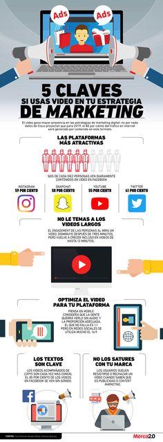 5 claves para mejorar la estrategia de mercadotecnia con video