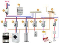 Pin by Miro Richter on Elektroinstall in 2019 Electrical Panel Wiring, Electrical Circuit Diagram, Electrical Layout, Electrical Plan, Electrical Projects, Electrical Installation, Electrical Engineering, Diy Electronics, Electronics Projects
