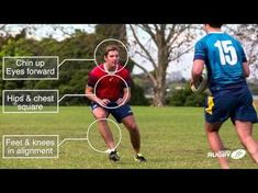 Rugby Coaching - Forwards Around the Ruck Rugby Drills, Football Drills, Bears Football, Rugby Coaching, Rugby Training, Back Row, Beefy Men, Chin Up, Exercise