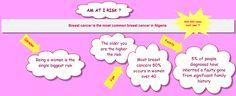 #breastcancerawareness #bebreastaware #loveyourbreast #wearitpink