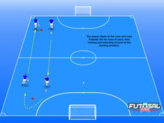 7323dd3b9 13 Futsal Drills For Beginners