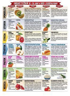 Druhý týždeň | Nový Čas Tofu, Detox, Lose Weight, Health Fitness, Healthy Recipes, Fruit, Eat, Cooking, Fitness Foods