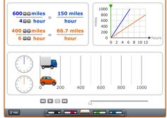 www.brainingcamp.com.  Rate interactive.  Finding the unit rate when dealing with mph.  Also includes a graph of the unit rate, perfect for beginning algebra students.