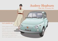 Audrey Hepburn & Abarth 500