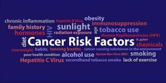 Hpv And Cancer, Radiation Exposure, Brain Cancer Awareness, Tobacco Smoking, Family History, Alcohol, Health, Rubbing Alcohol, Health Care