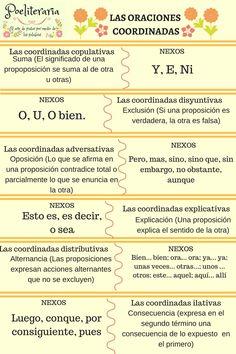 Las oraciones coordinadas Subjunctive Spanish, Spanish Grammar, Spanish Phrases, Spanish Language, Teaching Writing, Teaching Spanish, Spanish Conversation, Learn To Speak Spanish, Spanish Online