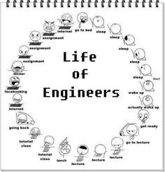 How to Study in Engineering School | STAY WITH IT