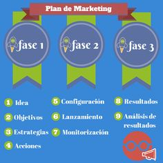 #Infografia #SocialMediaMarketing ¿Cuánto cuesta un Plan? #TAVnews