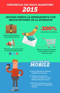 Tendencias en email marketing en 2015