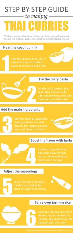 A simple step-by-step guide to making Thai curries, from a simple yellow curry to a more complex khao soi and everything in between! | rachelcooksthai #Infographic #Curry