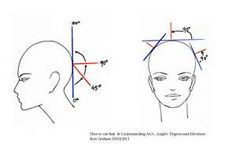 head sheets for hairdressing - v9.com Yahoo Image Search Results