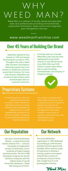 Thinking about franchising? Here's why you should choose Weed Man USA! #infographic #business #entrepreneur #lawncare