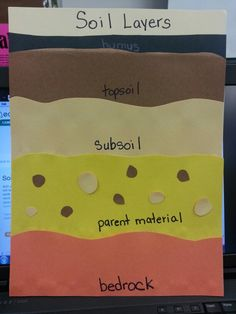 Soil Layers Easy to make soil layers activity with construction paper.