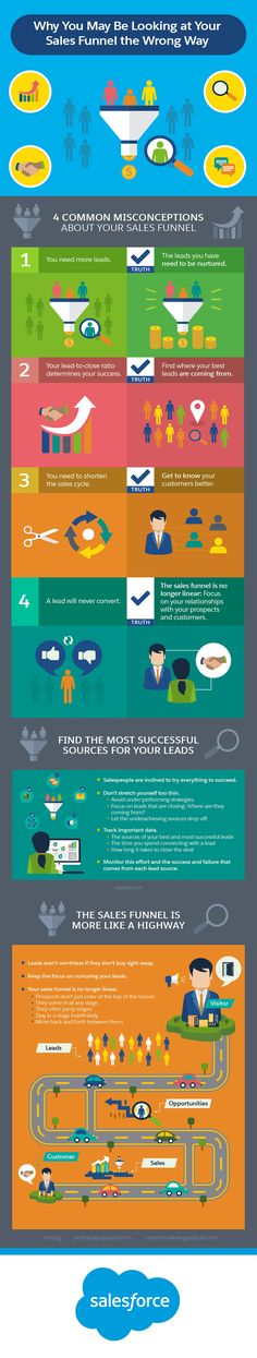 Why You May Be Looking at Your Sales Funnel the Wrong Way #Infographic #Marketing #Sales